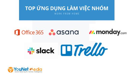 Bắt nhịp và phản ứng nhanh khi dân văn phòng Work From Home - Social Listening - YouNet Media