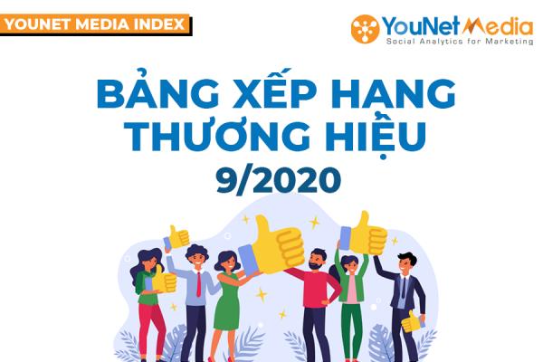 YouNet Media - social listening - bang xep hang thuong hieu - ngan hang - bao hiem - bia- sua - ecommerce - ymi - younet media index (11)